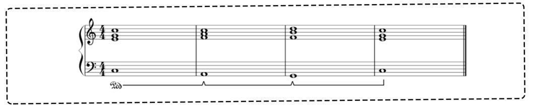 piyanoda sağ pedal