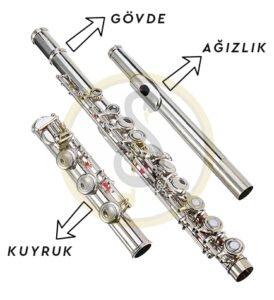 yan flüt bölümleri ve parçaları nelerdir